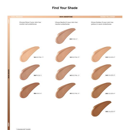 Synchro Skin Self-Refreshing Concealer by Shiseido #15